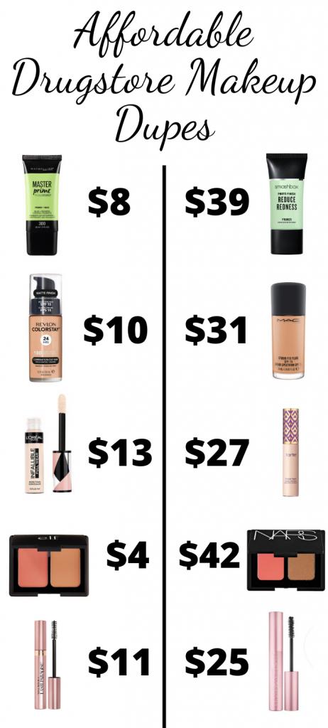 affordable drugstore makeup dupes